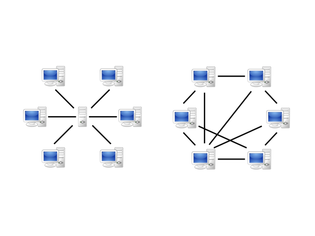 Two computing networks